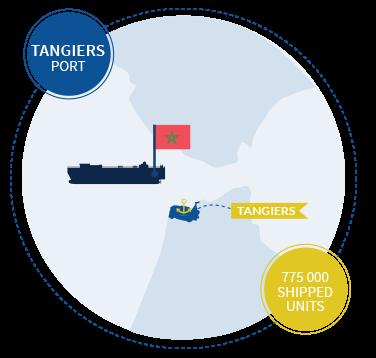 About us | Euro Marine Logistics N V